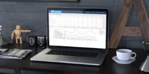 Sales Cycle Trending Analysis